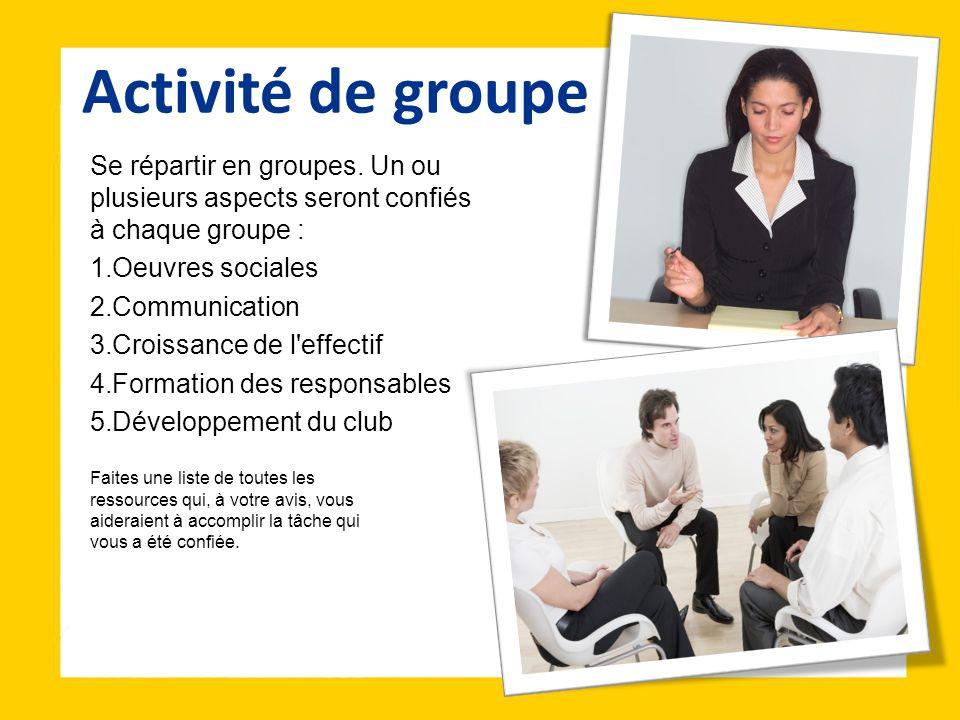 Activité de groupe Se répartir en groupes. Un ou plusieurs aspects seront confiés à chaque groupe : 1.Oeuvres sociales 2.Communication 3.Croissance de