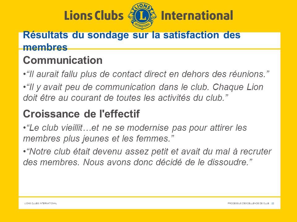 LIONS CLUBS INTERNATIONAL PROCESSUS D'EXCELLENCE DE CLUB 22 Résultats du sondage sur la satisfaction des membres Communication Il aurait fallu plus de