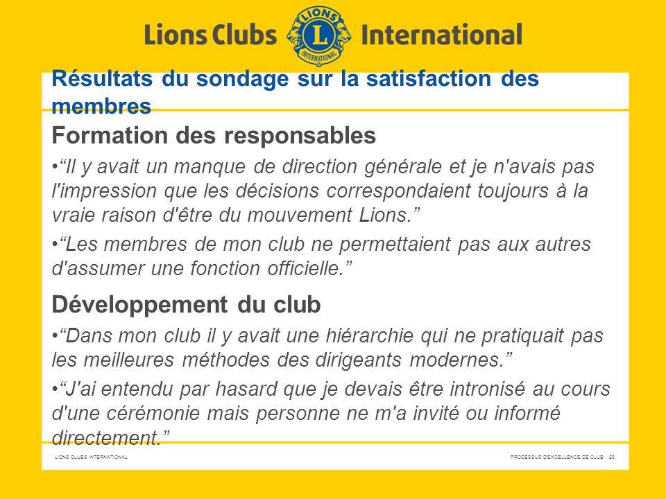 LIONS CLUBS INTERNATIONAL PROCESSUS D'EXCELLENCE DE CLUB 23 Résultats du sondage sur la satisfaction des membres Formation des responsables Il y avait
