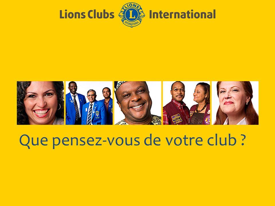 Que pensez-vous de votre club ?