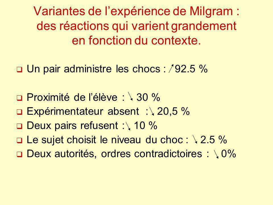 Variantes de lexpérience de Milgram : des réactions qui varient grandement en fonction du contexte. Un pair administre les chocs : 92.5 % Proximité de
