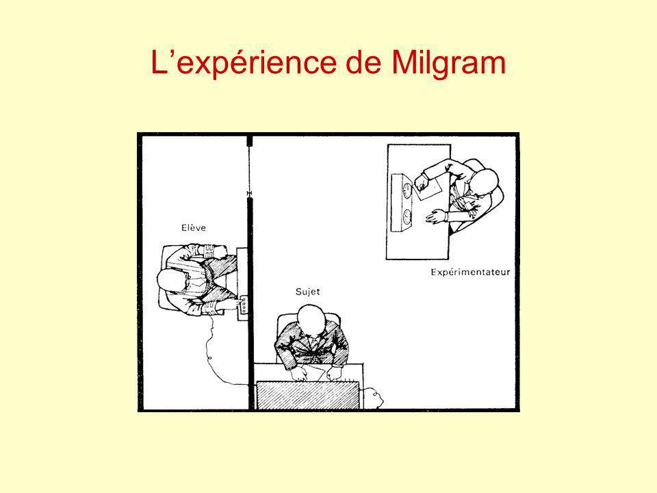 Lexpérience de Milgram