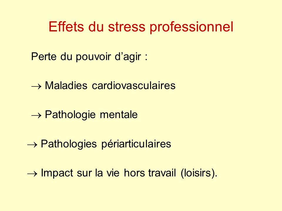 Effets du stress professionnel Perte du pouvoir dagir : Maladies cardiovasculaires Pathologie mentale Pathologies périarticulaires Impact sur la vie hors travail (loisirs).