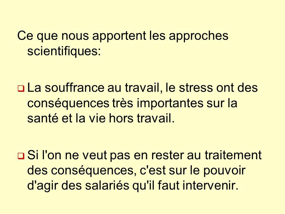 Ce que nous apportent les approches scientifiques: La souffrance au travail, le stress ont des conséquences très importantes sur la santé et la vie hors travail.