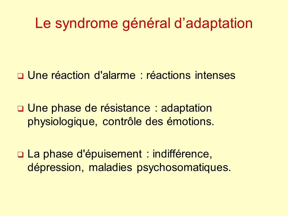 Le syndrome général dadaptation Une réaction d alarme : réactions intenses Une phase de résistance : adaptation physiologique, contrôle des émotions.