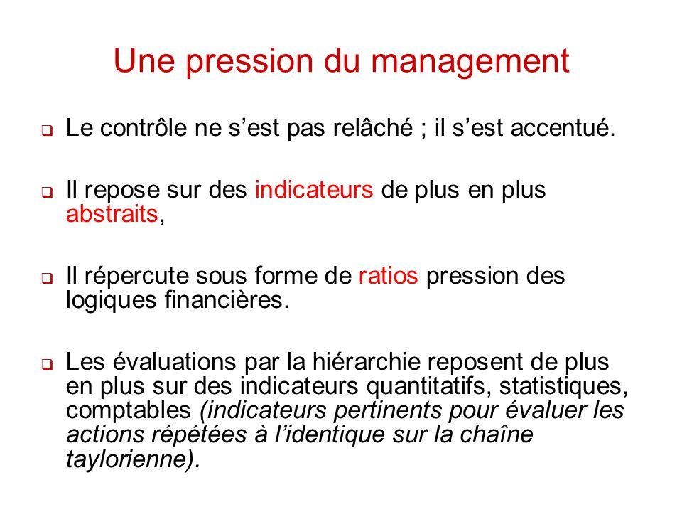Une pression du management Le contrôle ne sest pas relâché ; il sest accentué. Il repose sur des indicateurs de plus en plus abstraits, Il répercute s