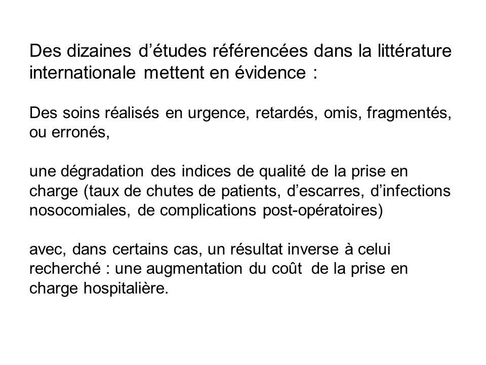 Des dizaines détudes référencées dans la littérature internationale mettent en évidence : Des soins réalisés en urgence, retardés, omis, fragmentés, o