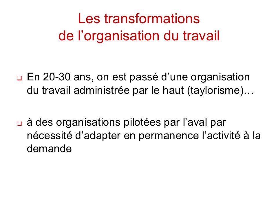 Les transformations de lorganisation du travail En 20-30 ans, on est passé dune organisation du travail administrée par le haut (taylorisme)… à des or