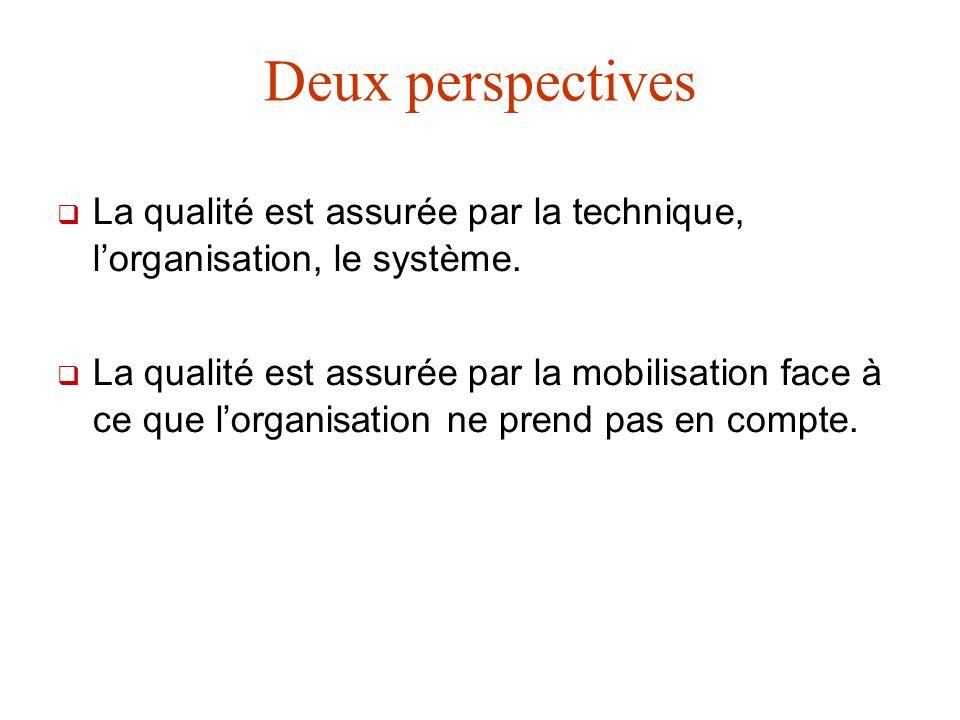 Deux perspectives La qualité est assurée par la technique, lorganisation, le système. La qualité est assurée par la mobilisation face à ce que lorgani