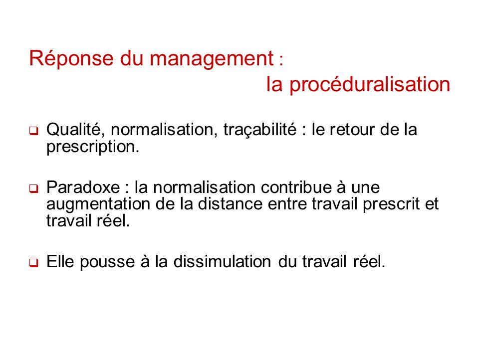 Réponse du management : la procéduralisation Qualité, normalisation, traçabilité : le retour de la prescription. Paradoxe : la normalisation contribue