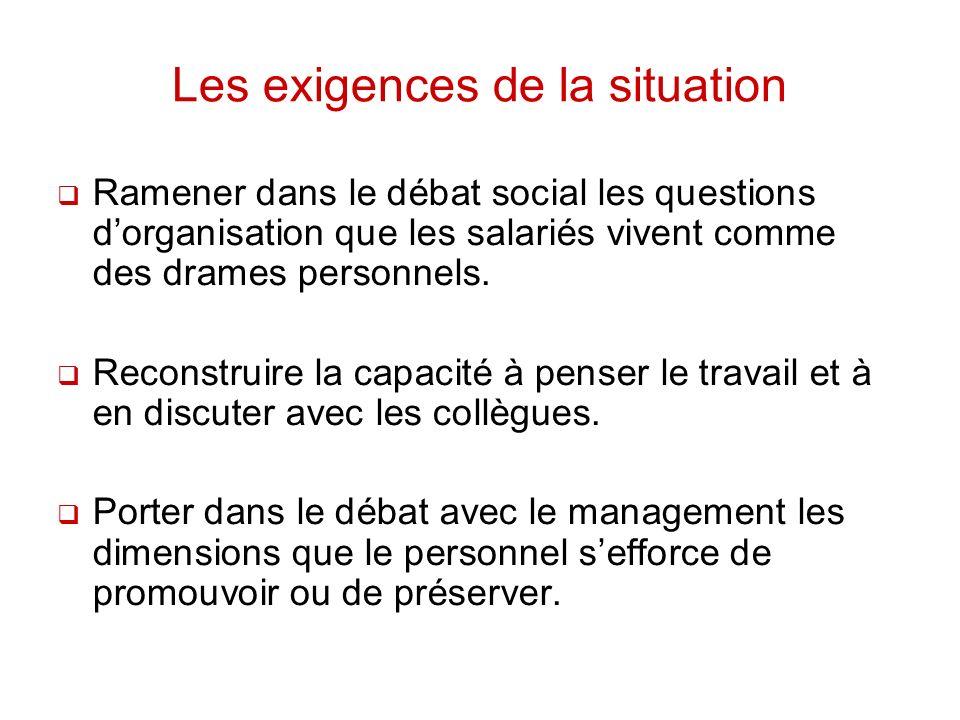 Les exigences de la situation Ramener dans le débat social les questions dorganisation que les salariés vivent comme des drames personnels. Reconstrui