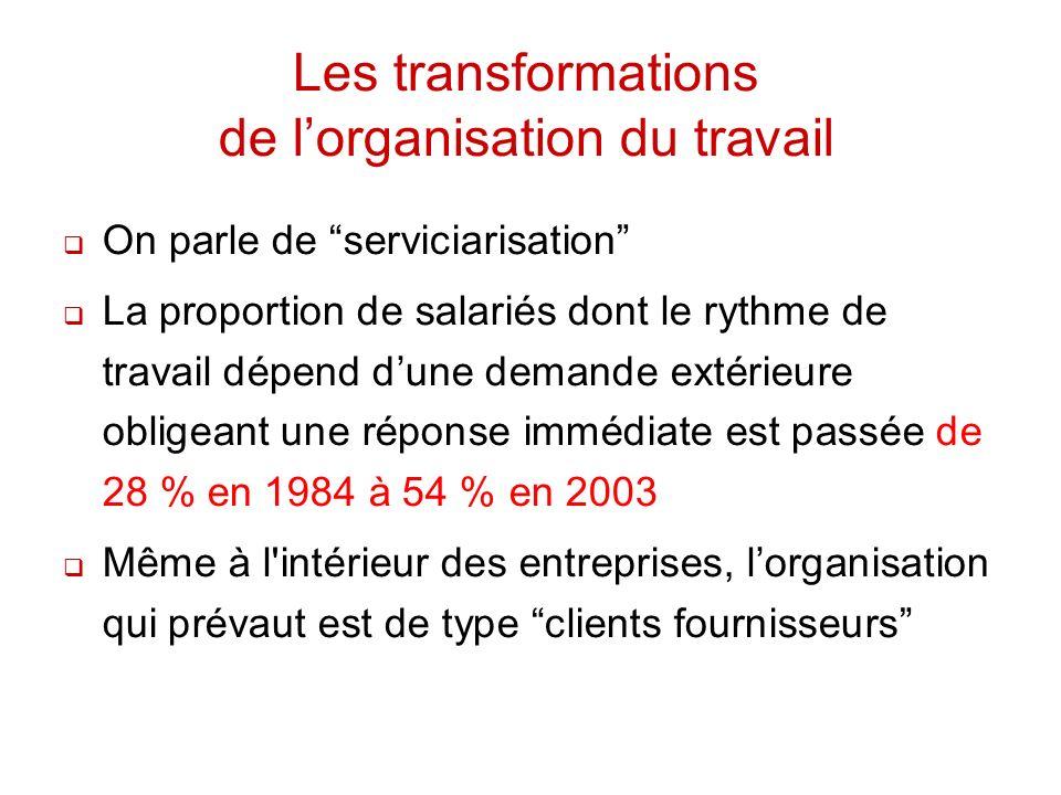 Les transformations de lorganisation du travail On parle de serviciarisation La proportion de salariés dont le rythme de travail dépend dune demande e