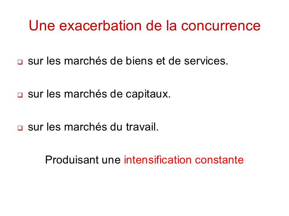 Une exacerbation de la concurrence sur les marchés de biens et de services. sur les marchés de capitaux. sur les marchés du travail. Produisant une in
