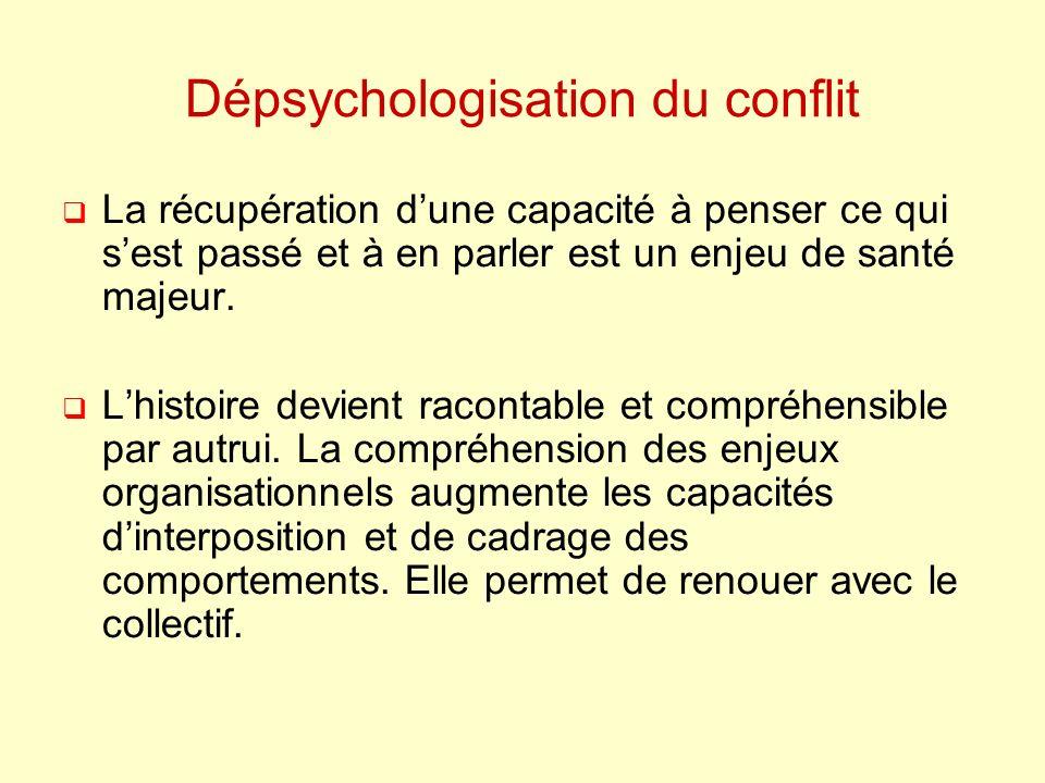 Dépsychologisation du conflit La récupération dune capacité à penser ce qui sest passé et à en parler est un enjeu de santé majeur. Lhistoire devient