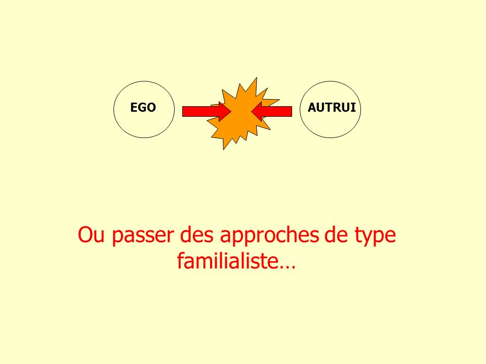 EGO AUTRUI Ou passer des approches de type familialiste…