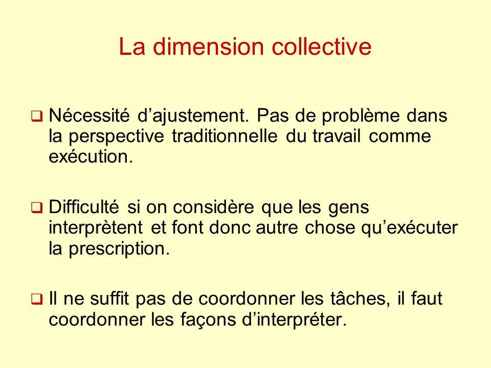 La dimension collective Nécessité dajustement. Pas de problème dans la perspective traditionnelle du travail comme exécution. Difficulté si on considè
