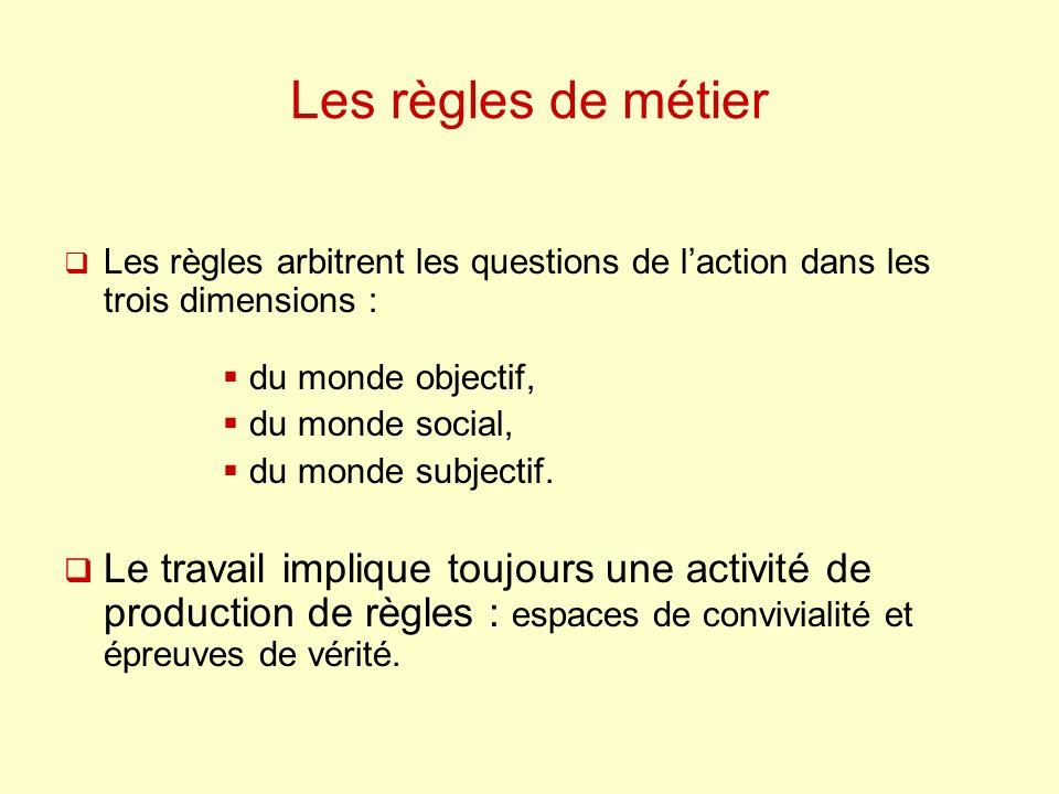 Les règles de métier Les règles arbitrent les questions de laction dans les trois dimensions : du monde objectif, du monde social, du monde subjectif.