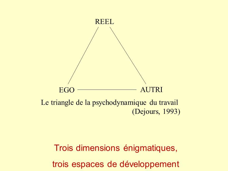REEL EGO AUTRI Le triangle de la psychodynamique du travail (Dejours, 1993) Trois dimensions énigmatiques, trois espaces de développement