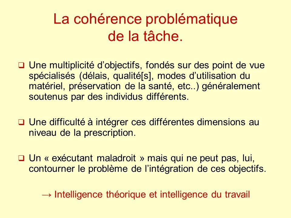 La cohérence problématique de la tâche. Une multiplicité dobjectifs, fondés sur des point de vue spécialisés (délais, qualité[s], modes dutilisation d