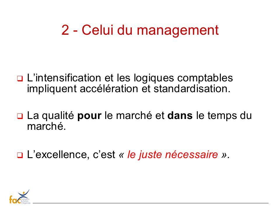 2 - Celui du management Lintensification et les logiques comptables impliquent accélération et standardisation. La qualité pour le marché et dans le t