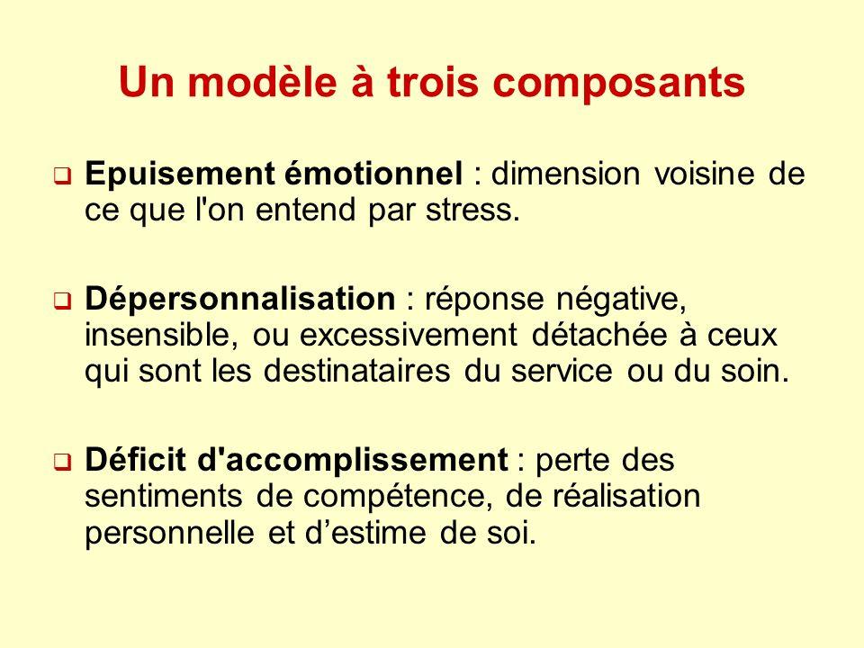 Un modèle à trois composants Epuisement émotionnel : dimension voisine de ce que l'on entend par stress. Dépersonnalisation : réponse négative, insens