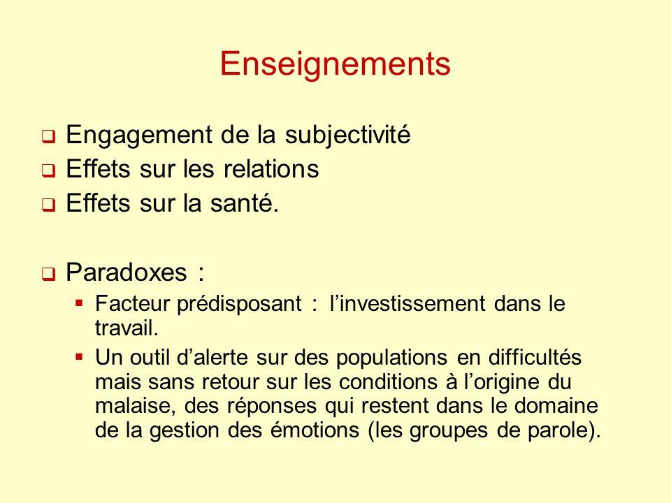 Enseignements Engagement de la subjectivité Effets sur les relations Effets sur la santé. Paradoxes : Facteur prédisposant : linvestissement dans le t