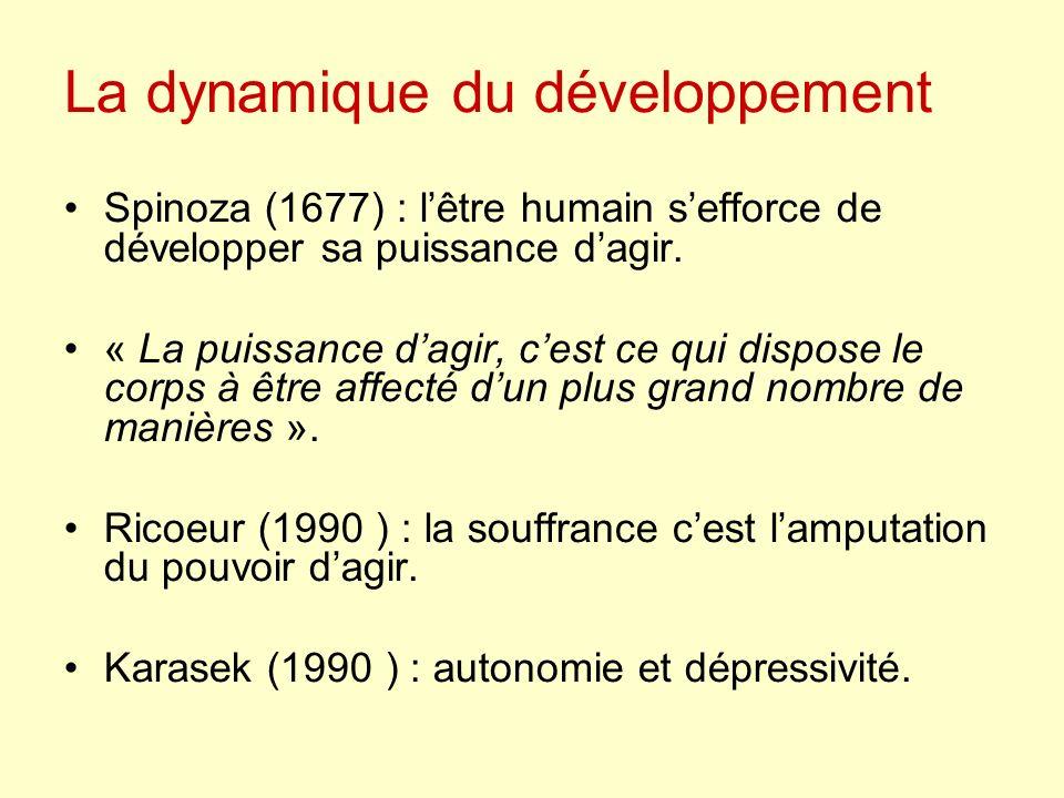 La dynamique du développement Spinoza (1677) : lêtre humain sefforce de développer sa puissance dagir. « La puissance dagir, cest ce qui dispose le co