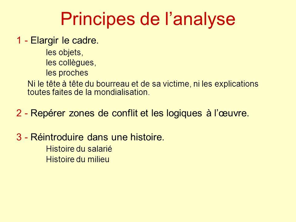 Principes de lanalyse 1 - Elargir le cadre. les objets, les collègues, les proches Ni le tête à tête du bourreau et de sa victime, ni les explications