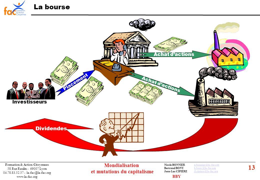 13 Formation & Action Citoyennes 58 Rue Raulin - 69007 Lyon 04.78.83.52.57 - la-fac@la-fac.org www.la-fac.org Nicole BONNIERn.bonnier@la-fac.orgn.bonn