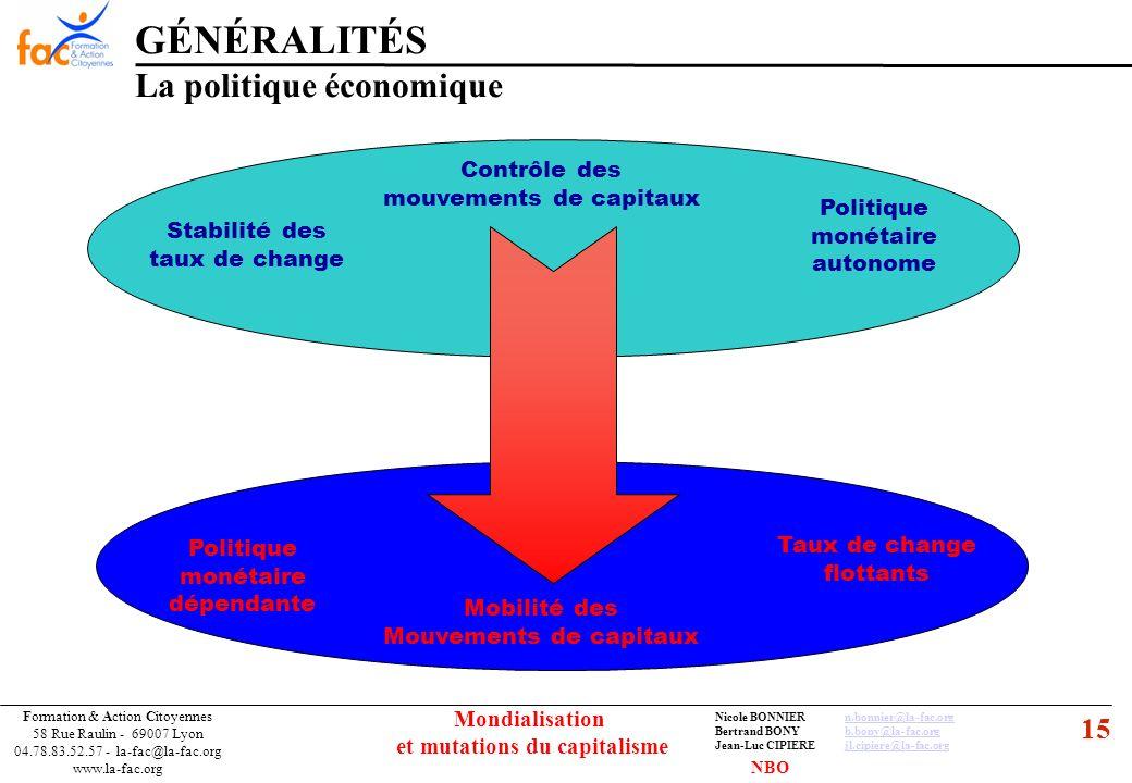 15 Formation & Action Citoyennes 58 Rue Raulin - 69007 Lyon 04.78.83.52.57 - la-fac@la-fac.org www.la-fac.org Nicole BONNIERn.bonnier@la-fac.orgn.bonn