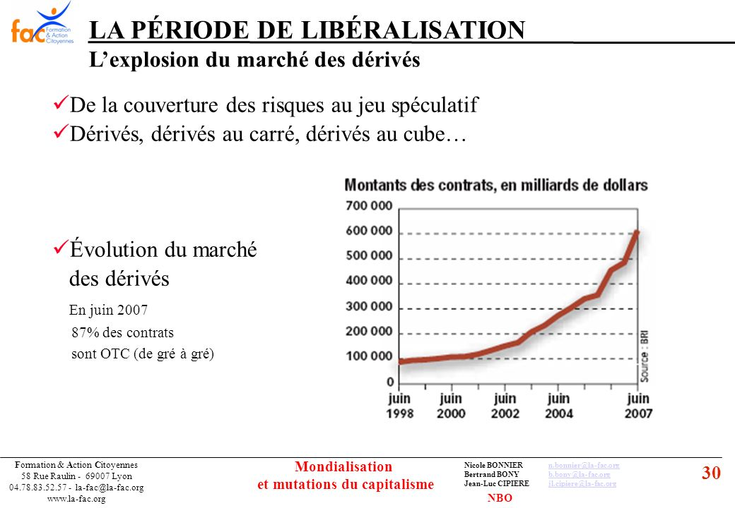 30 Formation & Action Citoyennes 58 Rue Raulin - 69007 Lyon 04.78.83.52.57 - la-fac@la-fac.org www.la-fac.org Nicole BONNIERn.bonnier@la-fac.orgn.bonn
