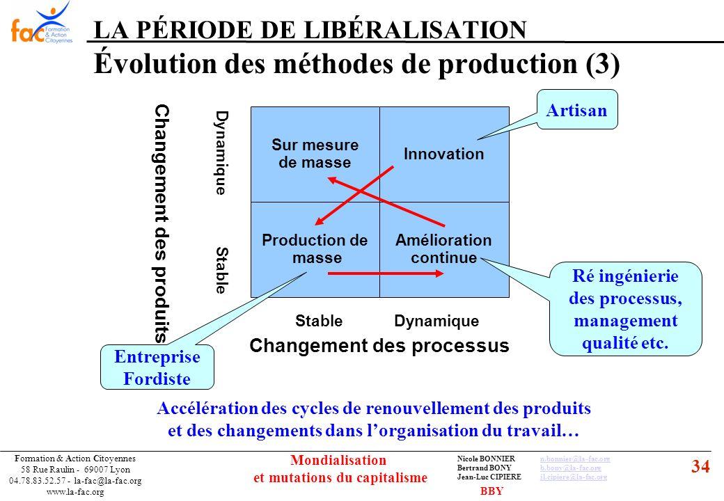34 Formation & Action Citoyennes 58 Rue Raulin - 69007 Lyon 04.78.83.52.57 - la-fac@la-fac.org www.la-fac.org Nicole BONNIERn.bonnier@la-fac.orgn.bonn