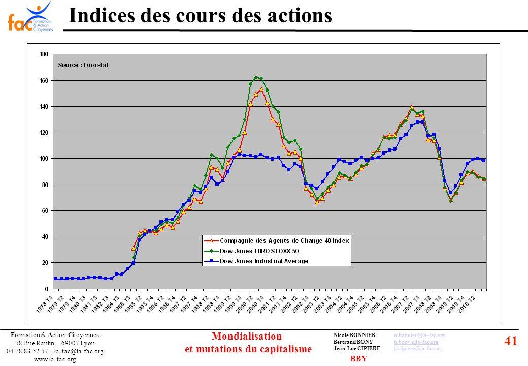 41 Formation & Action Citoyennes 58 Rue Raulin - 69007 Lyon 04.78.83.52.57 - la-fac@la-fac.org www.la-fac.org Nicole BONNIERn.bonnier@la-fac.orgn.bonn