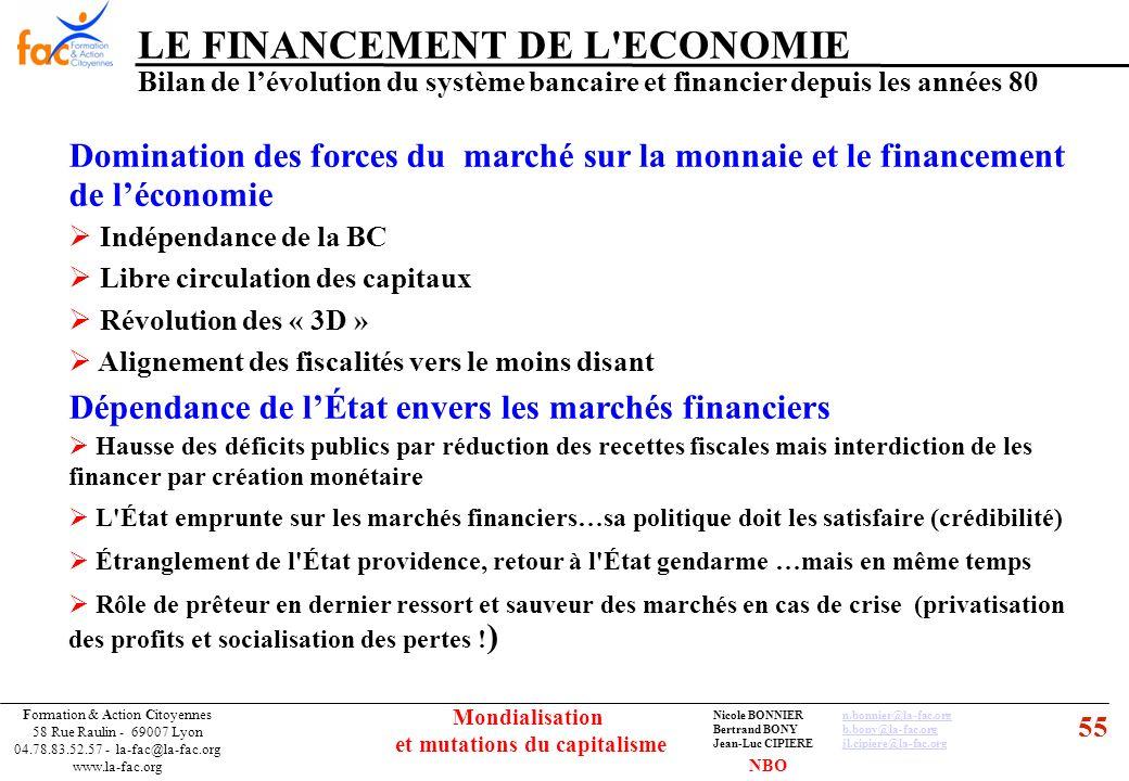 55 Formation & Action Citoyennes 58 Rue Raulin - 69007 Lyon 04.78.83.52.57 - la-fac@la-fac.org www.la-fac.org Nicole BONNIERn.bonnier@la-fac.orgn.bonn
