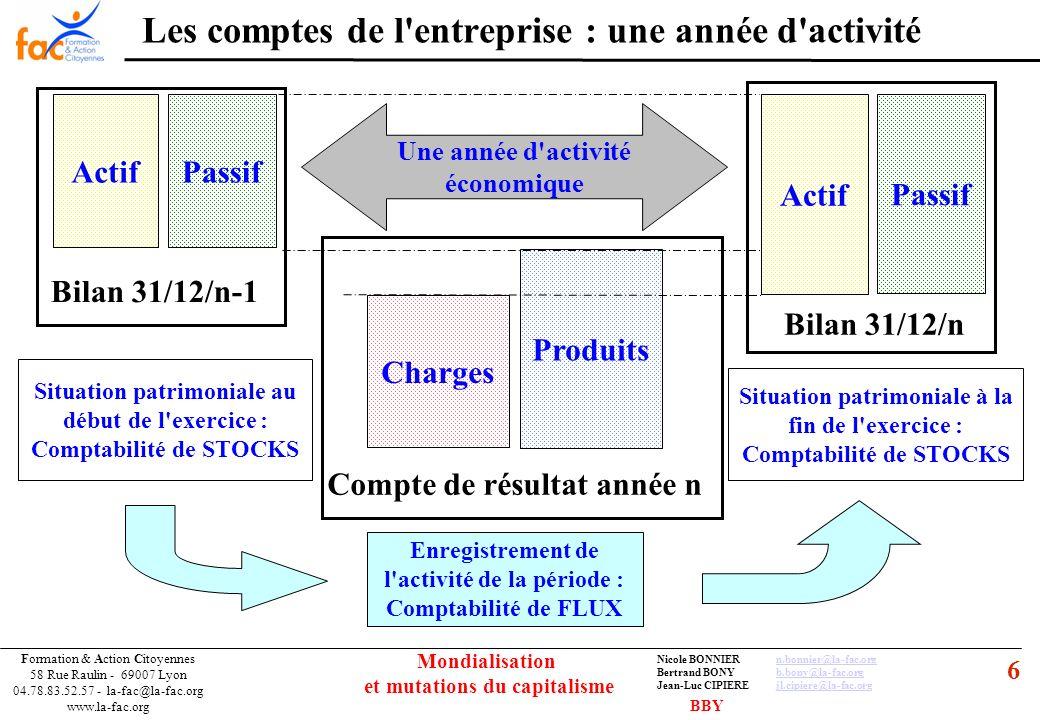 6 Formation & Action Citoyennes 58 Rue Raulin - 69007 Lyon 04.78.83.52.57 - la-fac@la-fac.org www.la-fac.org Nicole BONNIERn.bonnier@la-fac.orgn.bonni
