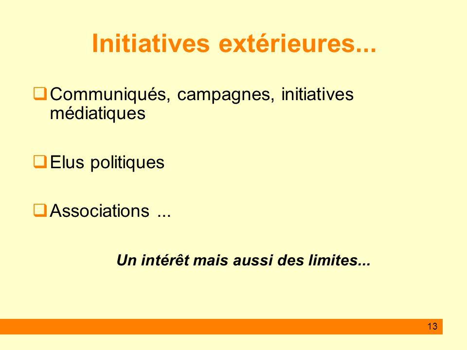13 Initiatives extérieures... Communiqués, campagnes, initiatives médiatiques Elus politiques Associations... Un intérêt mais aussi des limites...