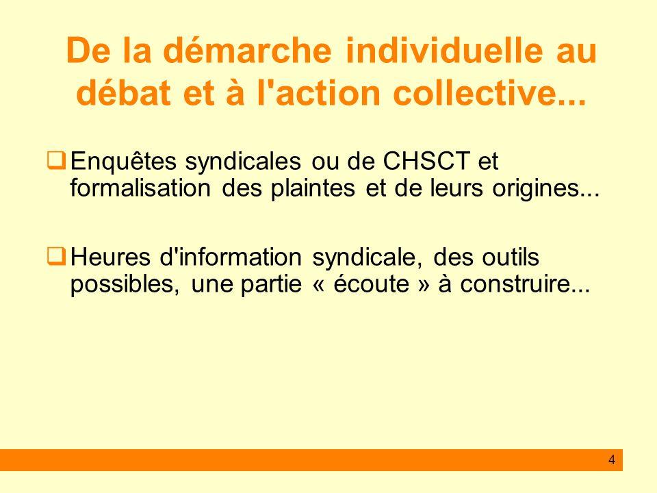 4 De la démarche individuelle au débat et à l'action collective... Enquêtes syndicales ou de CHSCT et formalisation des plaintes et de leurs origines.