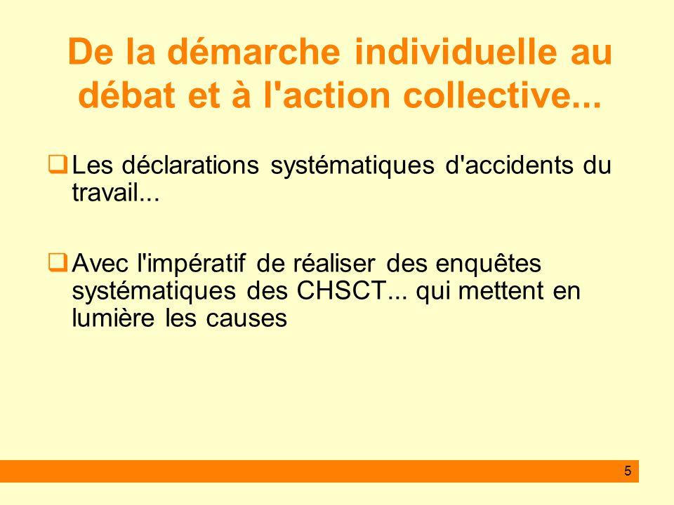 5 Les déclarations systématiques d'accidents du travail... Avec l'impératif de réaliser des enquêtes systématiques des CHSCT... qui mettent en lumière