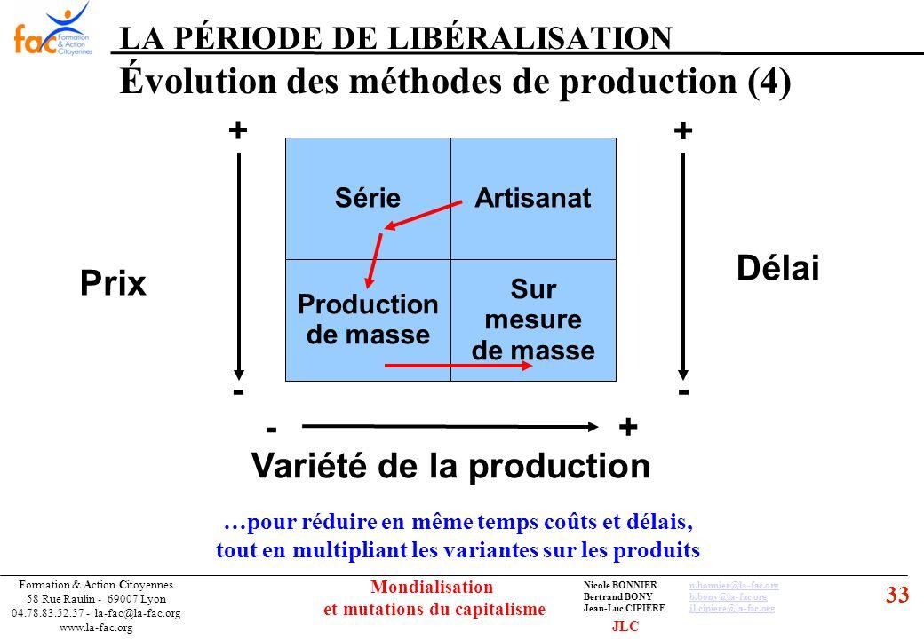 33 Formation & Action Citoyennes 58 Rue Raulin - 69007 Lyon 04.78.83.52.57 - la-fac@la-fac.org www.la-fac.org Nicole BONNIERn.bonnier@la-fac.orgn.bonn