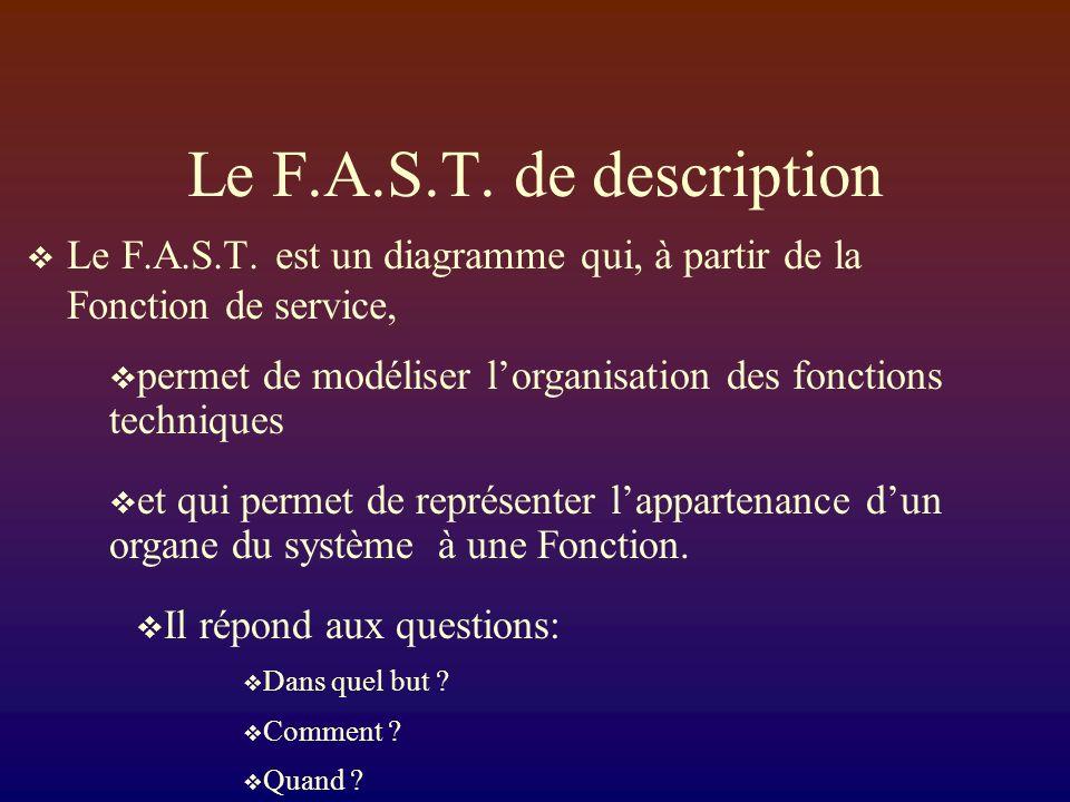 Le F.A.S.T.de description Le F.A.S.T.