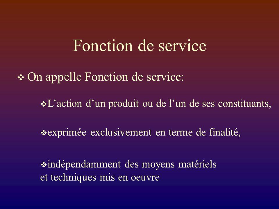 Fonction de service On appelle Fonction de service: Laction dun produit ou de lun de ses constituants, exprimée exclusivement en terme de finalité, indépendamment des moyens matériels et techniques mis en oeuvre