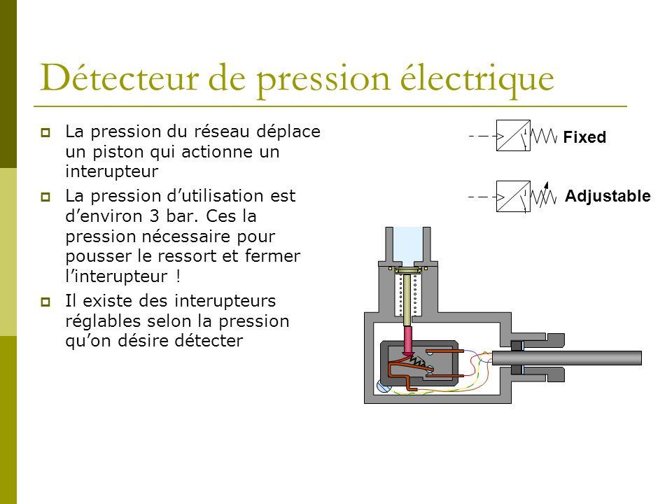 Détecteur de pression électrique La pression du réseau déplace un piston qui actionne un interupteur La pression dutilisation est denviron 3 bar. Ces