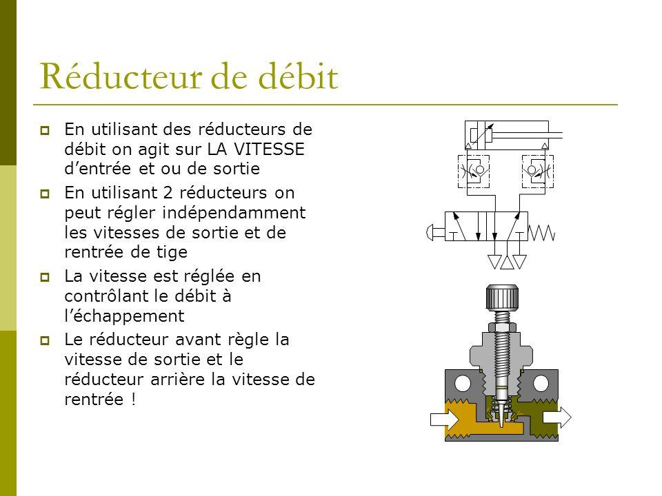 Réducteur de débit En utilisant des réducteurs de débit on agit sur LA VITESSE dentrée et ou de sortie En utilisant 2 réducteurs on peut régler indépe
