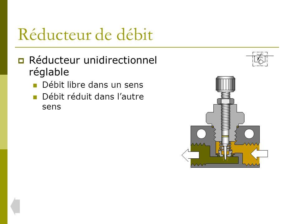 Réducteur de débit Réducteur unidirectionnel réglable Débit libre dans un sens Débit réduit dans lautre sens