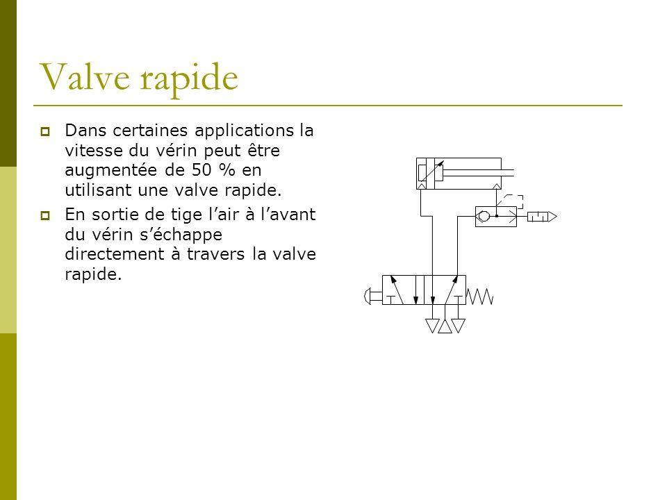 Valve rapide Dans certaines applications la vitesse du vérin peut être augmentée de 50 % en utilisant une valve rapide. En sortie de tige lair à lavan