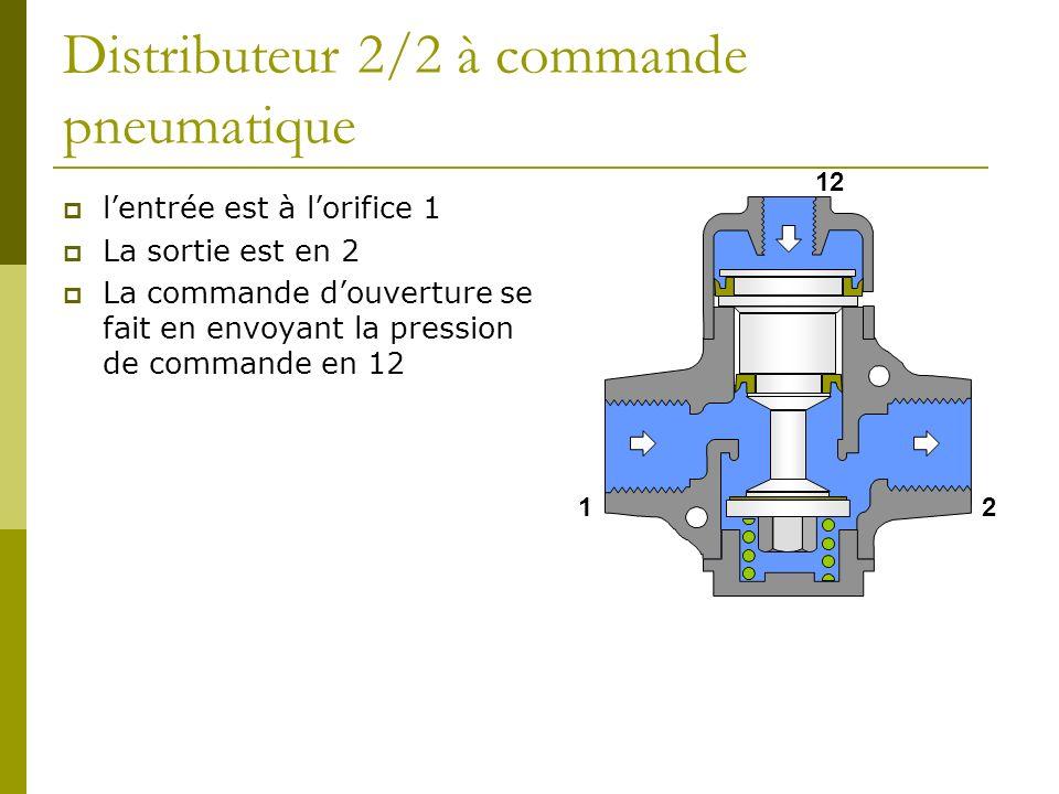 Distributeur 2/2 à commande pneumatique lentrée est à lorifice 1 La sortie est en 2 La commande douverture se fait en envoyant la pression de commande en 12 12 12