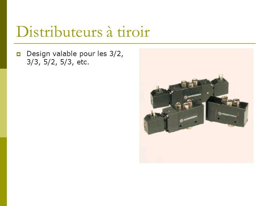 Distributeur 5/3 (orifices fermés) Avec le tiroir au milieu (position repos) les sorties sont fermées Tiroir à droite, 1 est relié à 4, 2 est relié 3 Tiroir à gauche, 1 est relié à 2, 4 est relié à 5 14235 1412 1 24 53