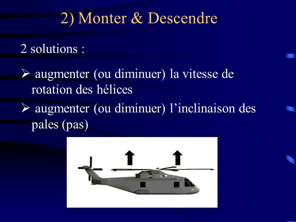 2) Monter & Descendre 2 solutions : augmenter (ou diminuer) la vitesse de rotation des hélices augmenter (ou diminuer) linclinaison des pales (pas)