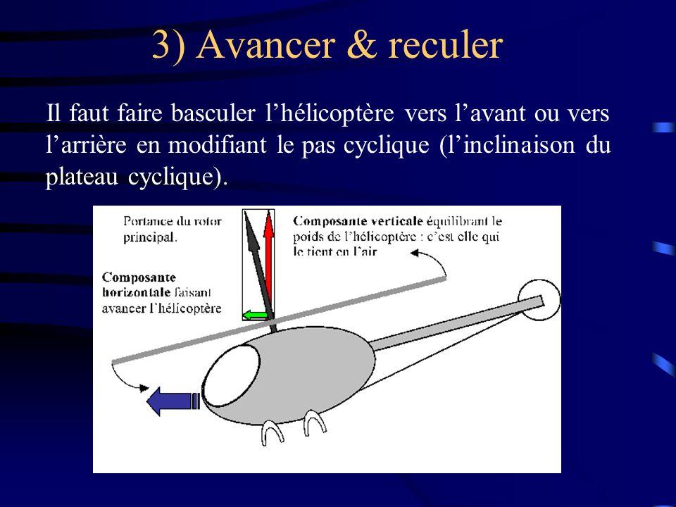 3) Avancer & reculer Il faut faire basculer lhélicoptère vers lavant ou vers larrière en modifiant le pas cyclique (linclinaison du plateau cyclique).