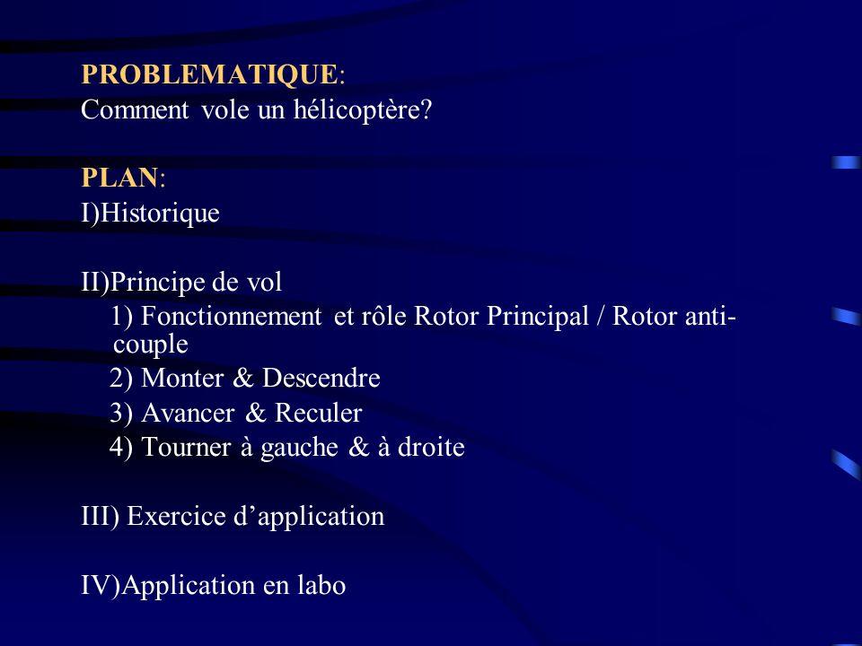 PROBLEMATIQUE: Comment vole un hélicoptère? PLAN: I)Historique II)Principe de vol 1) Fonctionnement et rôle Rotor Principal / Rotor anti- couple 2) Mo